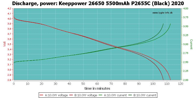 Keeppower%2026650%205500mAh%20P2655C%20(Black)%202020-PowerLoadTime
