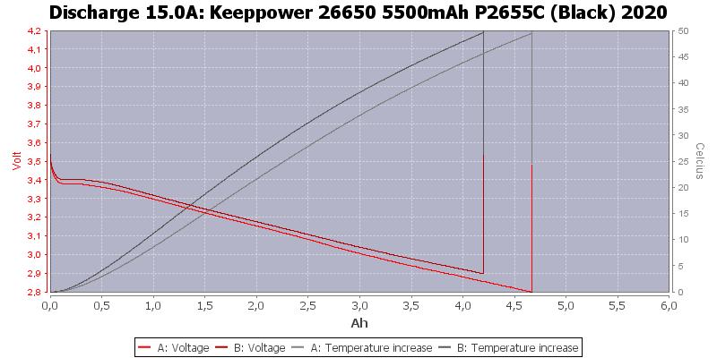 Keeppower%2026650%205500mAh%20P2655C%20(Black)%202020-Temp-15.0