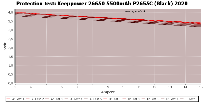 Keeppower%2026650%205500mAh%20P2655C%20(Black)%202020-TripCurrent
