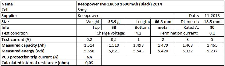 Keeppower%20IMR18650%201600mAh%20(Black)%202014-info
