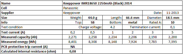 Keeppower%20IMR18650%202250mAh%20(Black)%202014-info