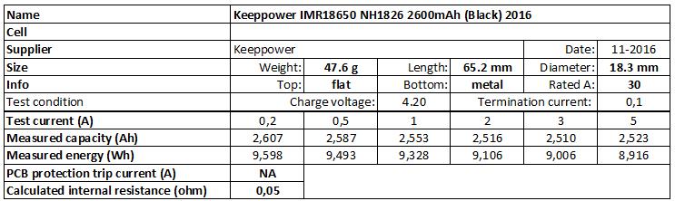 Keeppower%20IMR18650%20NH1826%202600mAh%20(Black)%202016-info