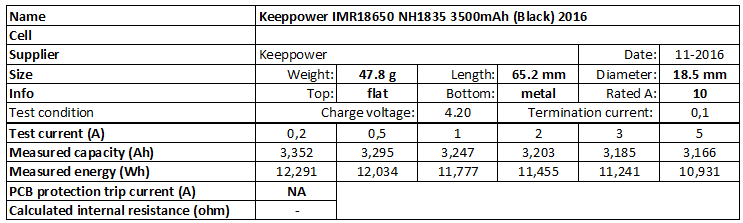 Keeppower%20IMR18650%20NH1835%203500mAh%20(Black)%202016-info