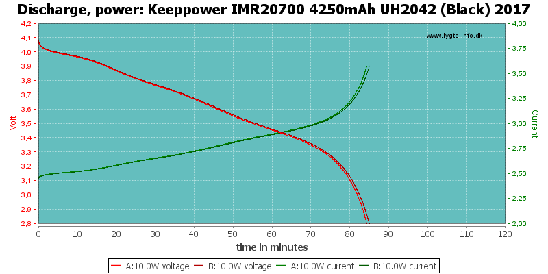 Keeppower%20IMR20700%204250mAh%20UH2042%20(Black)%202017-PowerLoadTime
