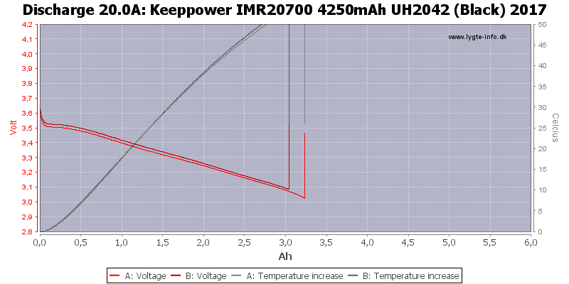Keeppower%20IMR20700%204250mAh%20UH2042%20(Black)%202017-Temp-20.0
