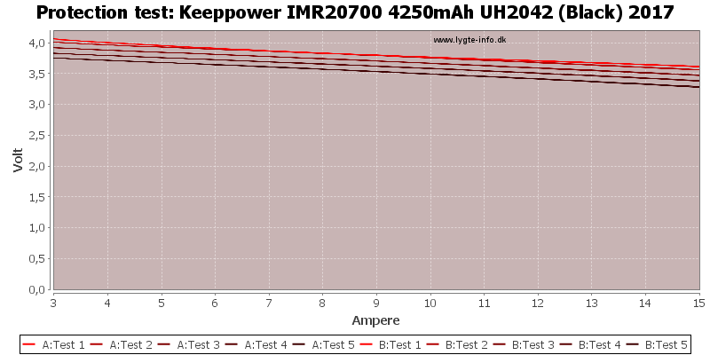 Keeppower%20IMR20700%204250mAh%20UH2042%20(Black)%202017-TripCurrent