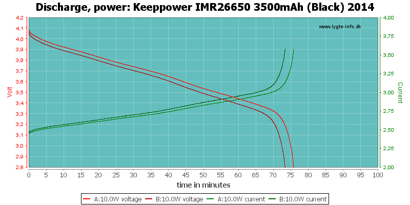 Keeppower%20IMR26650%203500mAh%20(Black)%202014-PowerLoadTime