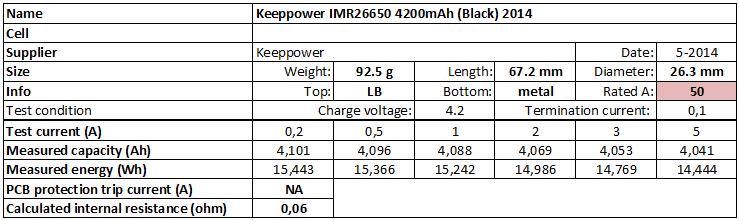 Keeppower%20IMR26650%204200mAh%20(Black)%202014-info