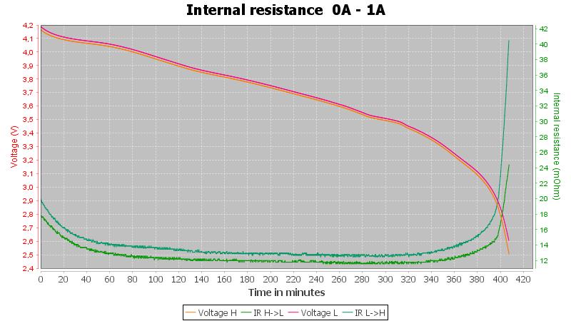 Keeppower%20INR20700%203500mAh%20NH2035%20%28Black%29%202019-Pulse-1.0A-10-10-2.5V-IR