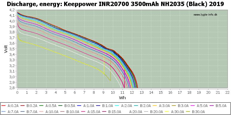 Keeppower%20INR20700%203500mAh%20NH2035%20(Black)%202019-Energy