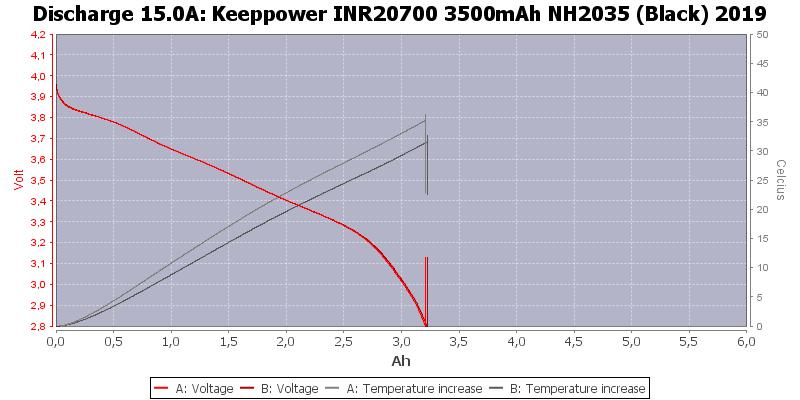 Keeppower%20INR20700%203500mAh%20NH2035%20(Black)%202019-Temp-15.0