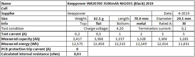 Keeppower%20INR20700%203500mAh%20NH2035%20(Black)%202019-info