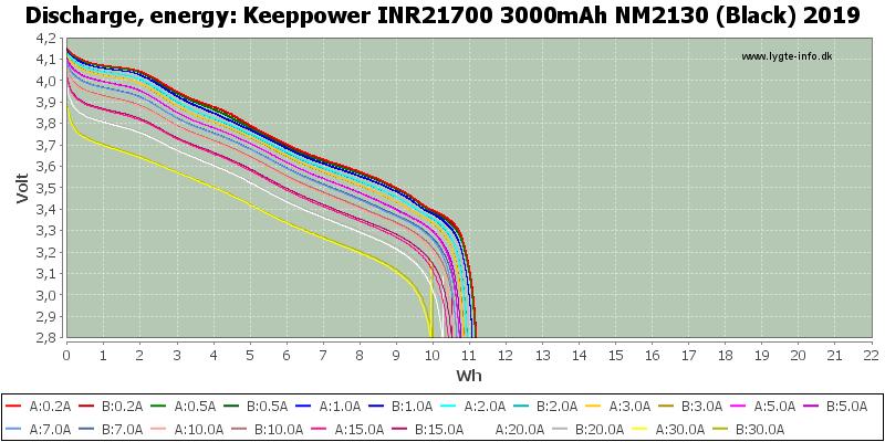 Keeppower%20INR21700%203000mAh%20NM2130%20(Black)%202019-Energy