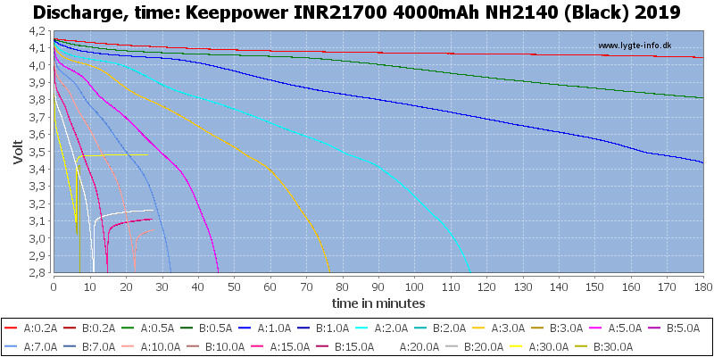 Keeppower%20INR21700%204000mAh%20NH2140%20(Black)%202019-CapacityTime