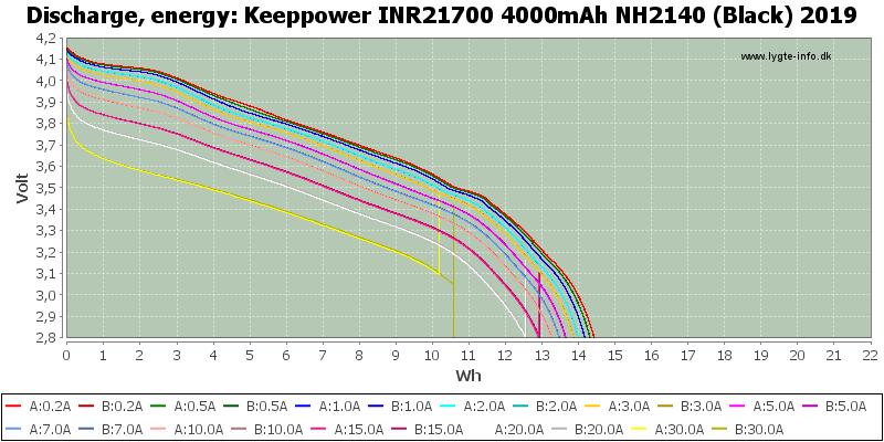 Keeppower%20INR21700%204000mAh%20NH2140%20(Black)%202019-Energy