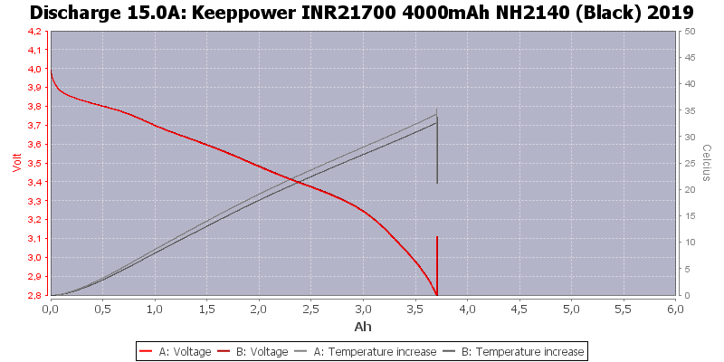 Keeppower%20INR21700%204000mAh%20NH2140%20(Black)%202019-Temp-15.0