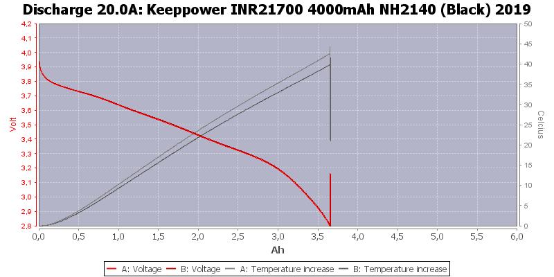 Keeppower%20INR21700%204000mAh%20NH2140%20(Black)%202019-Temp-20.0