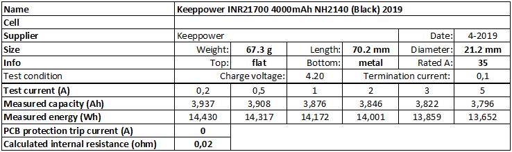 Keeppower%20INR21700%204000mAh%20NH2140%20(Black)%202019-info