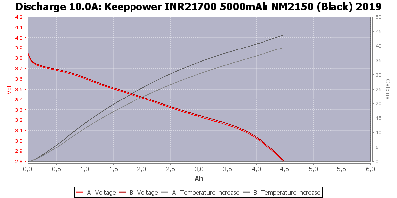 Keeppower%20INR21700%205000mAh%20NM2150%20(Black)%202019-Temp-10.0