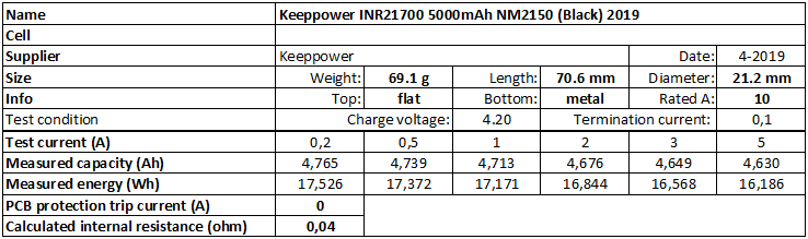 Keeppower%20INR21700%205000mAh%20NM2150%20(Black)%202019-info