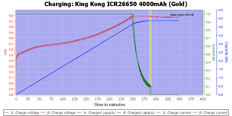 King%20Kong%20ICR26650%204000mAh%20(Gold)-Charge