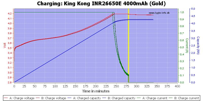 King%20Kong%20INR26650E%204000mAh%20(Gold)-Charge