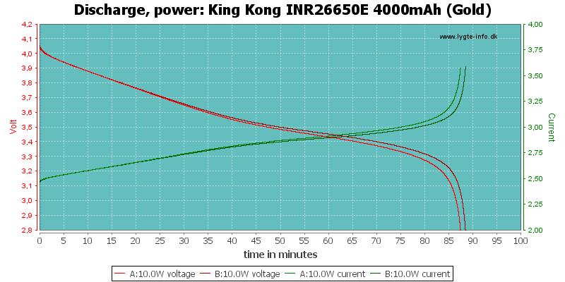 King%20Kong%20INR26650E%204000mAh%20(Gold)-PowerLoadTime