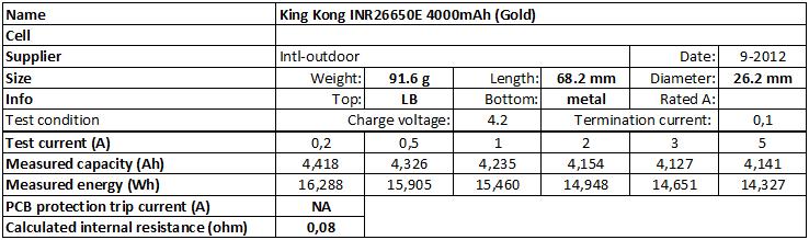 King%20Kong%20INR26650E%204000mAh%20(Gold)-info
