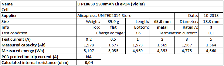 LFP18650%201500mAh%20LiFePO4%20(Violet)-info