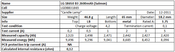 LG%2018650%20B3%202600mAh%20(Salmon)-info