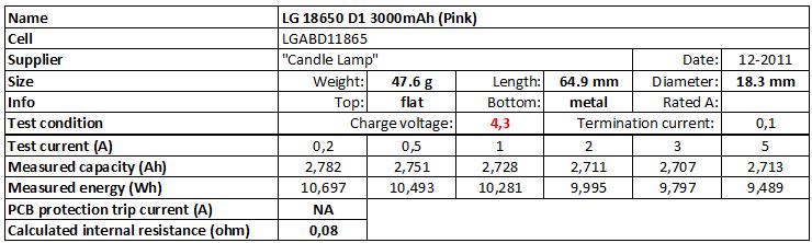 LG%2018650%20D1%203000mAh%20(Pink)%204.3V-info
