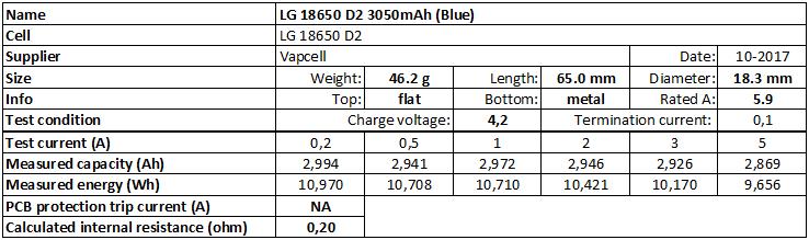 LG%2018650%20D2%203050mAh%20(Blue)-info