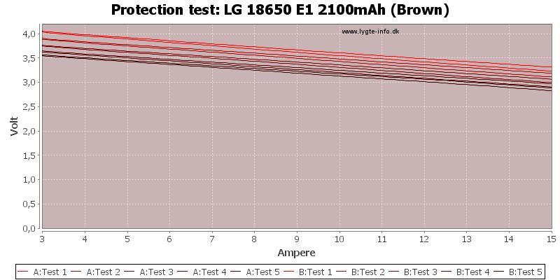 LG%2018650%20E1%202100mAh%20(Brown)-TripCurrent