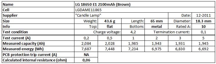LG%2018650%20E1%202100mAh%20(Brown)-info