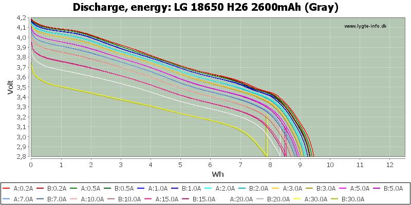 LG%2018650%20H26%202600mAh%20(Gray)-Energy