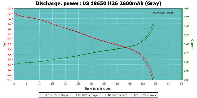 LG%2018650%20H26%202600mAh%20(Gray)-PowerLoadTime