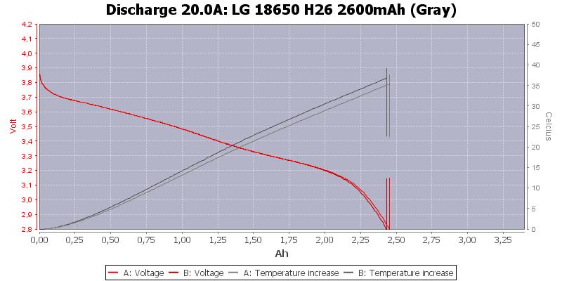 LG%2018650%20H26%202600mAh%20(Gray)-Temp-20.0