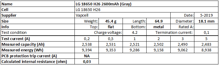 LG%2018650%20H26%202600mAh%20(Gray)-info