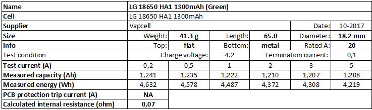 LG%2018650%20HA1%201300mAh%20(Green)-info