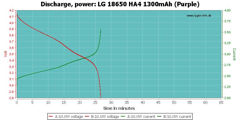 LG%2018650%20HA4%201300mAh%20(Purple)-PowerLoadTime