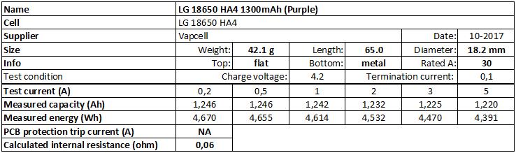 LG%2018650%20HA4%201300mAh%20(Purple)-info