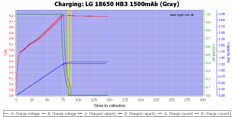LG%2018650%20HB3%201500mAh%20(Gray)-Charge