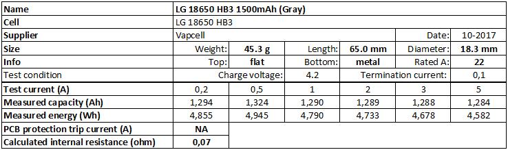 LG%2018650%20HB3%201500mAh%20(Gray)-info