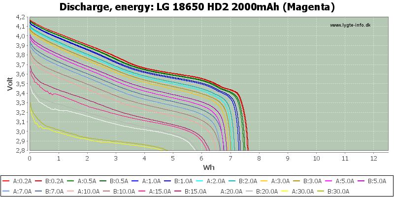 LG%2018650%20HD2%202000mAh%20(Magenta)-Energy