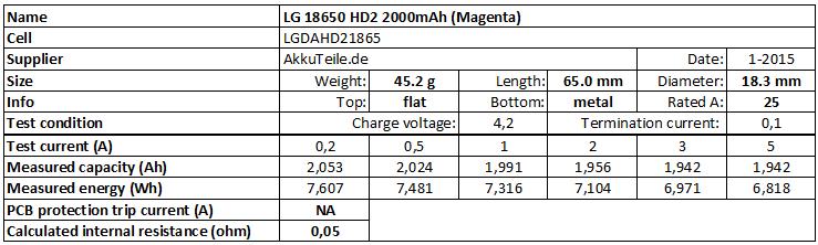 LG%2018650%20HD2%202000mAh%20(Magenta)-info