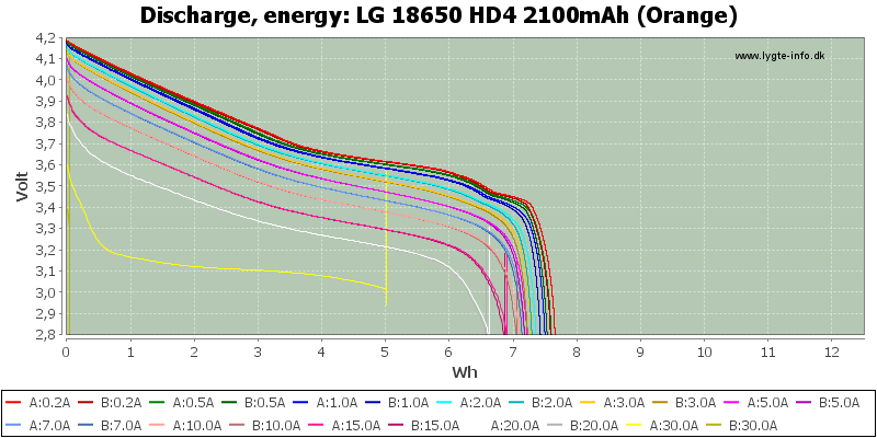 LG%2018650%20HD4%202100mAh%20(Orange)-Energy