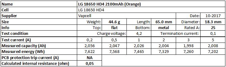 LG%2018650%20HD4%202100mAh%20(Orange)-info