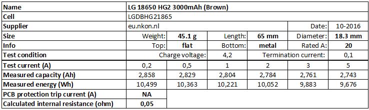 LG%2018650%20HG2%203000mAh%20(Brown)-info