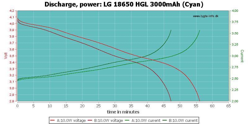 LG%2018650%20HGL%203000mAh%20(Cyan)-PowerLoadTime