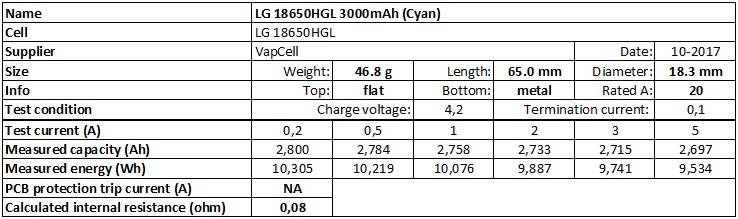 LG%2018650%20HGL%203000mAh%20(Cyan)-info